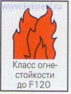 Класс огнестойкости