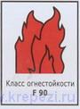 Класс огнестойкости f90