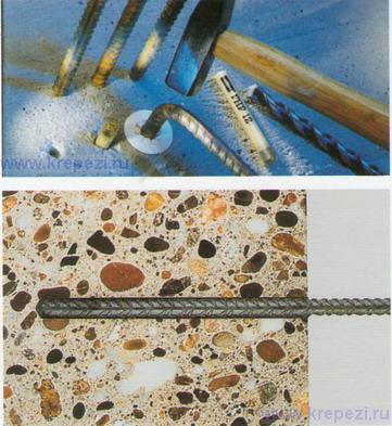 Крепеж арматуры химическим анкером