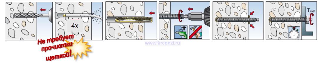 Химический анкер RSB инструкция