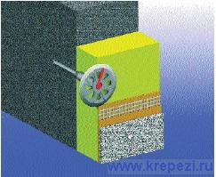 Структура ETIC-системы с полной фиксацией поверхности