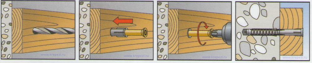 Применение рамных дюбелей SXS-T