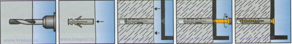 Схема монтажа с распорным дюбелем S