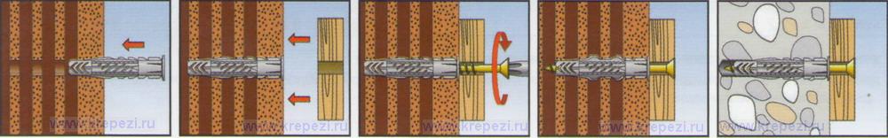 Схема монтажа с универсальным дюбелем FU заподлицо