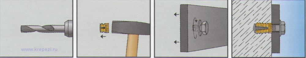 Схема монтажа нейлонового анкера fischer