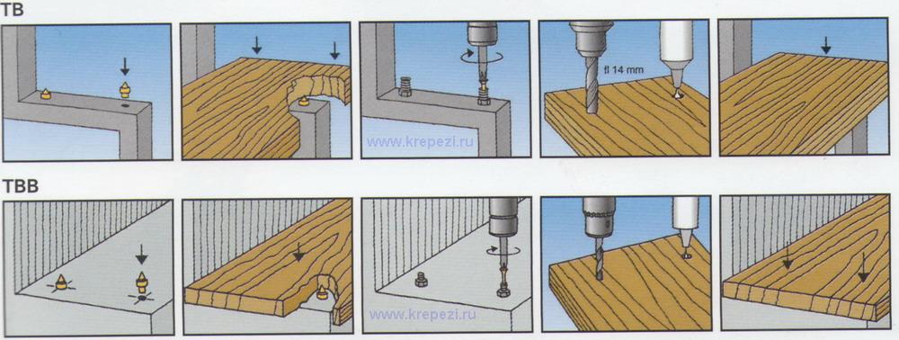 Схема монтажа лестничных ступеней